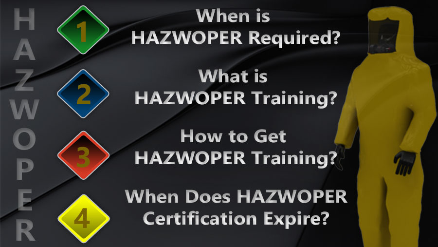 Answers to popular HAZWOPER questions - who needs HAZWOPER?, what is HAZWOPER?, when is HAZWOPER Required? and where can I get HAZWOPER training?.