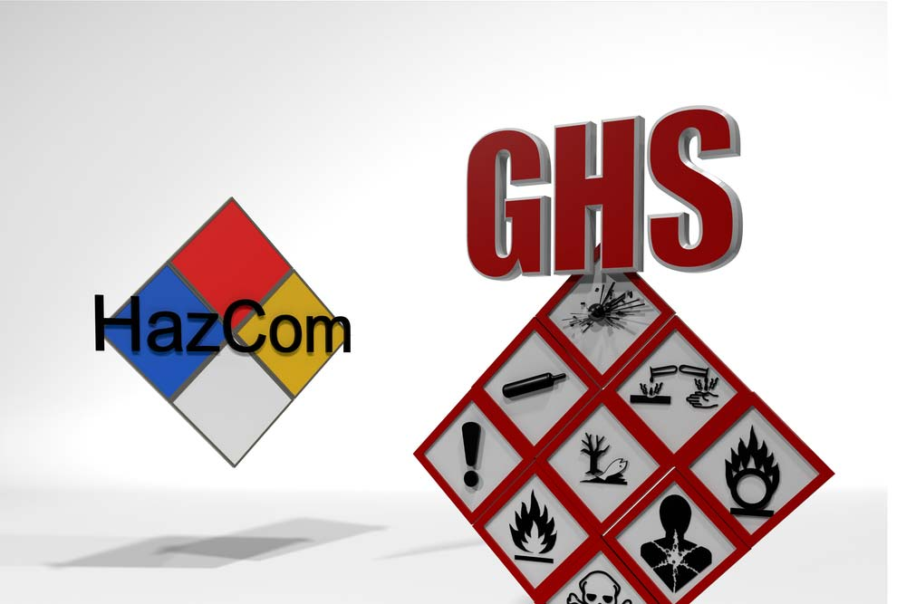 HAZCOM graphic with GHS requirements