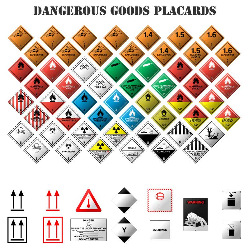 HAZMAT Certification Infographic